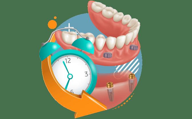 Software de historias clínicas con módulo odontológico con control e historial de plan dental.